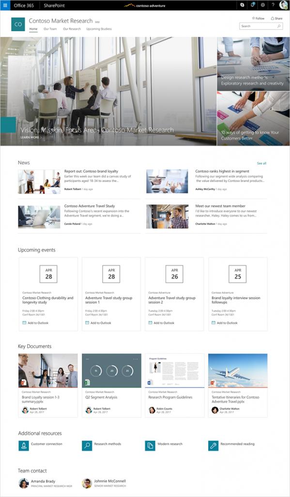 Communication Site در شیرپوینت 2019
